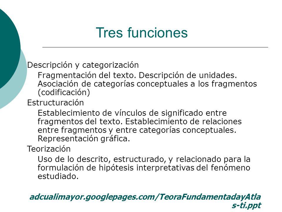 Tres funciones Descripción y categorización