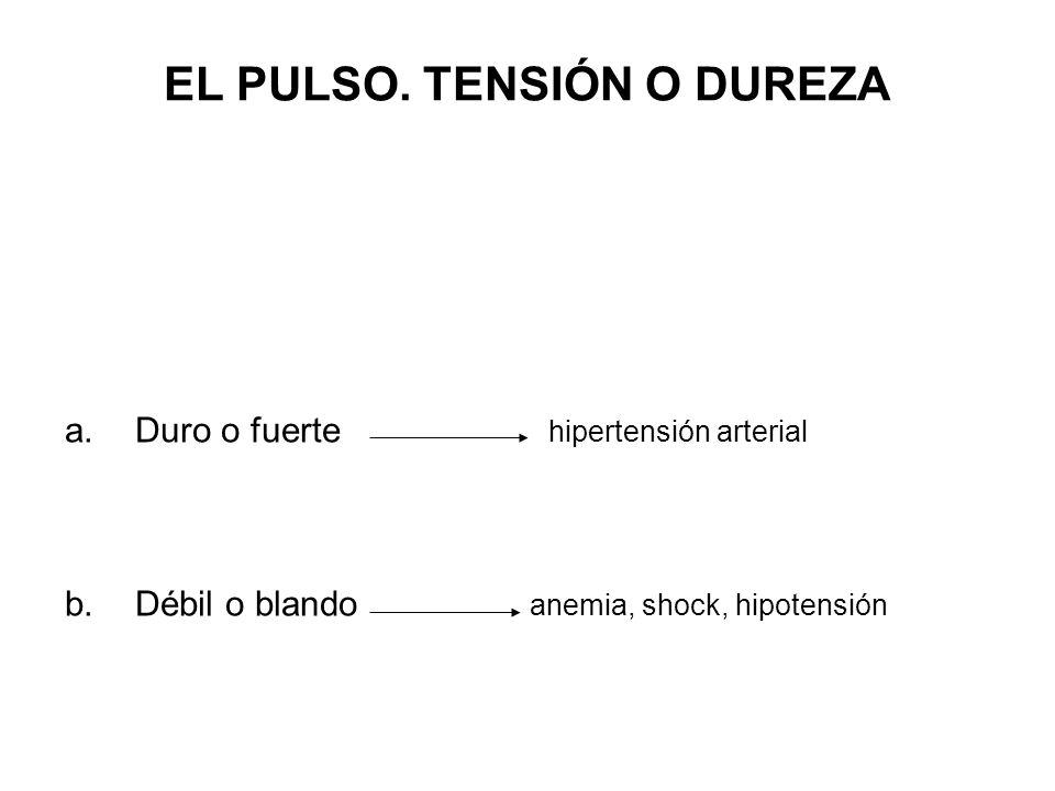 EL PULSO. TENSIÓN O DUREZA