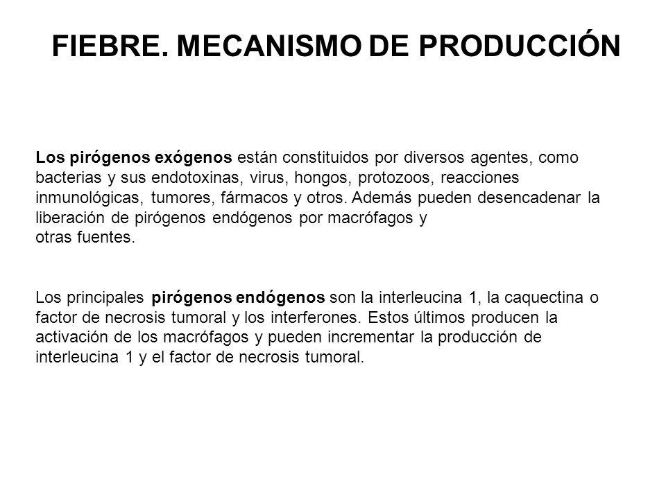 FIEBRE. MECANISMO DE PRODUCCIÓN