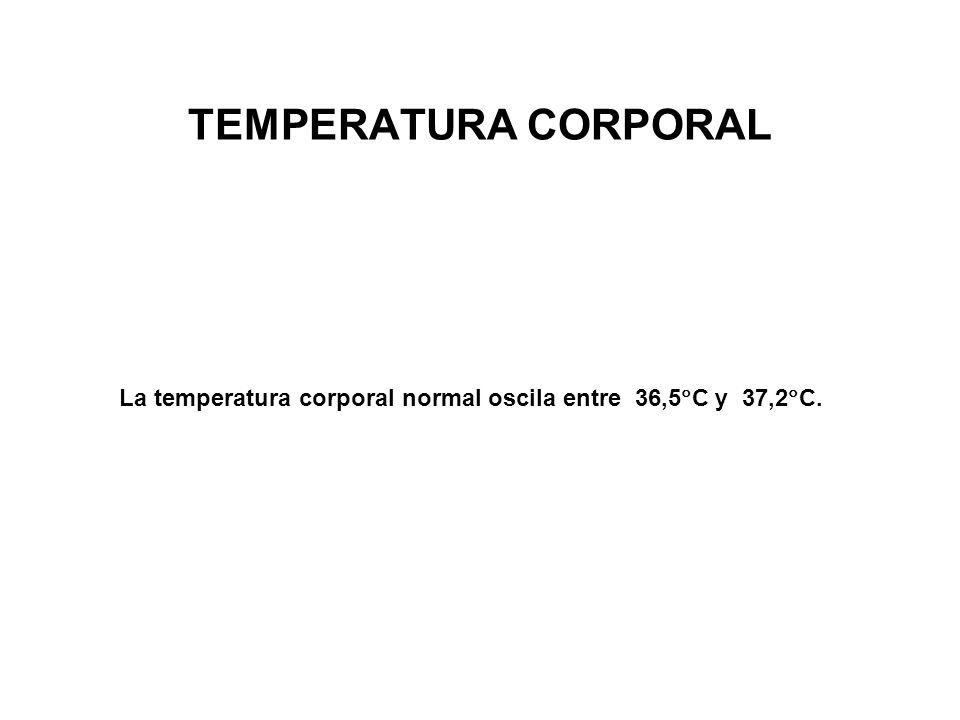 TEMPERATURA CORPORAL La temperatura corporal normal oscila entre 36,5C y 37,2C.