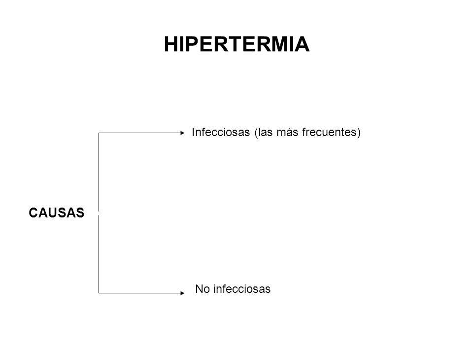 Infecciosas (las más frecuentes)