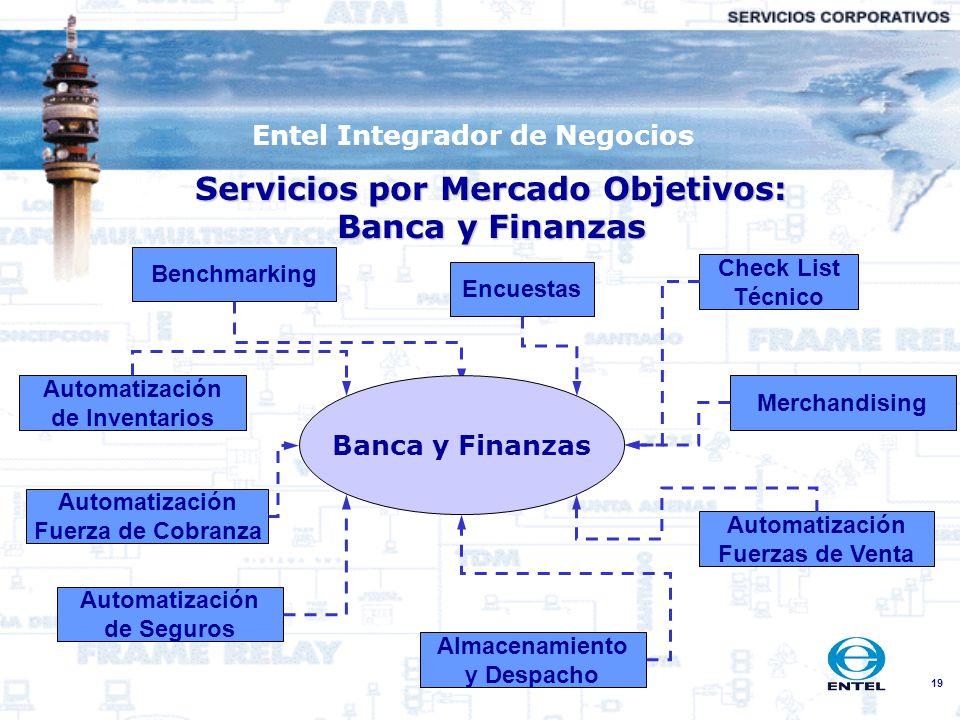 Servicios por Mercado Objetivos: Banca y Finanzas