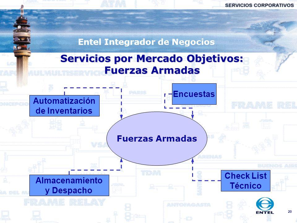 Servicios por Mercado Objetivos: Fuerzas Armadas