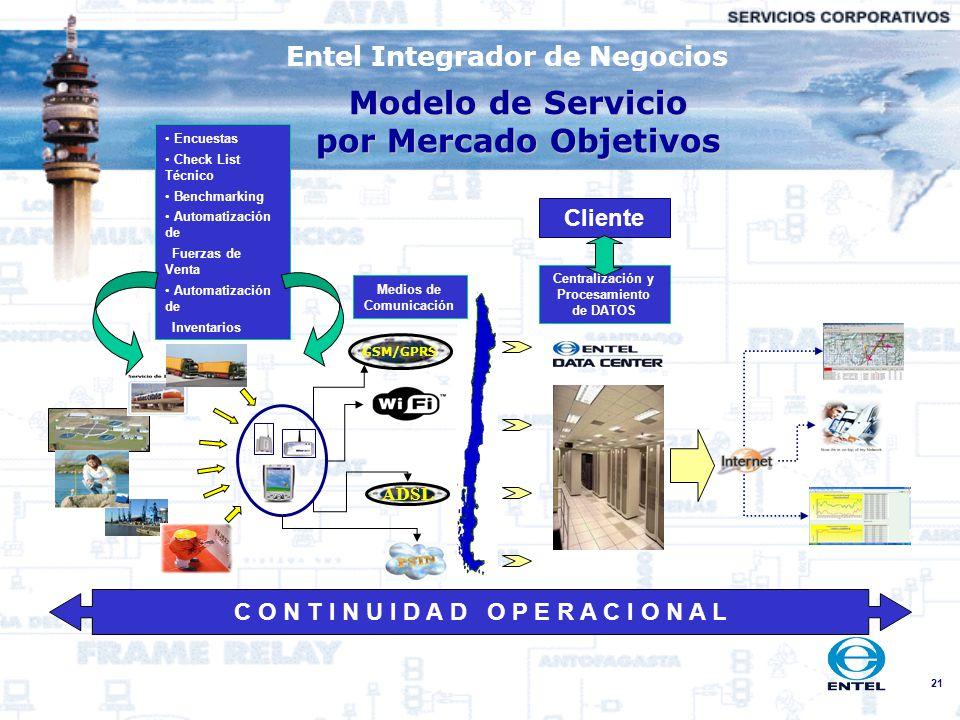 Entel Integrador de Negocios Modelo de Servicio por Mercado Objetivos