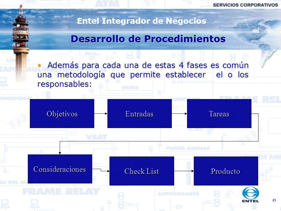 Entel Integrador de Negocios Desarrollo de Procedimientos