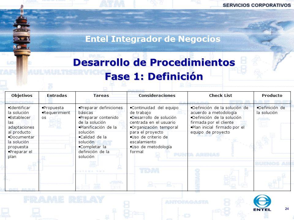 Desarrollo de Procedimientos Fase 1: Definición