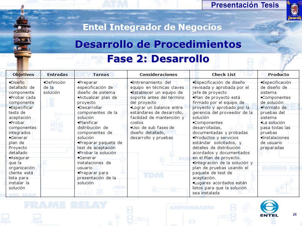 Desarrollo de Procedimientos Fase 2: Desarrollo