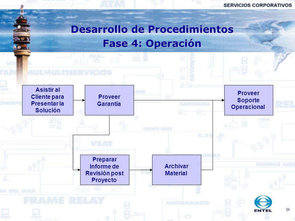Desarrollo de Procedimientos Fase 4: Operación