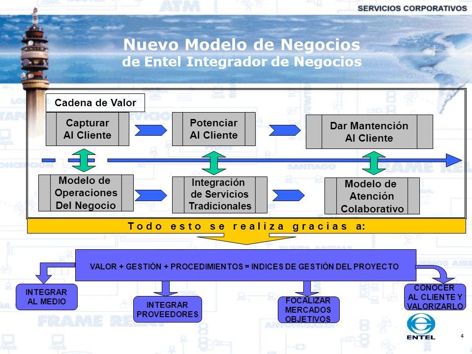 Nuevo Modelo de Negocios de Entel Integrador de Negocios