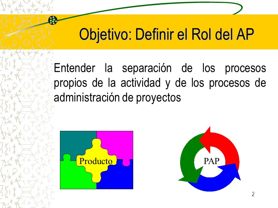 Objetivo: Definir el Rol del AP