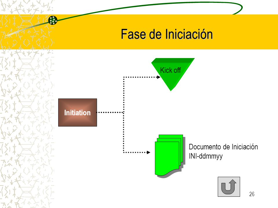 Fase de Iniciación Kick off Initiation Documento de Iniciación