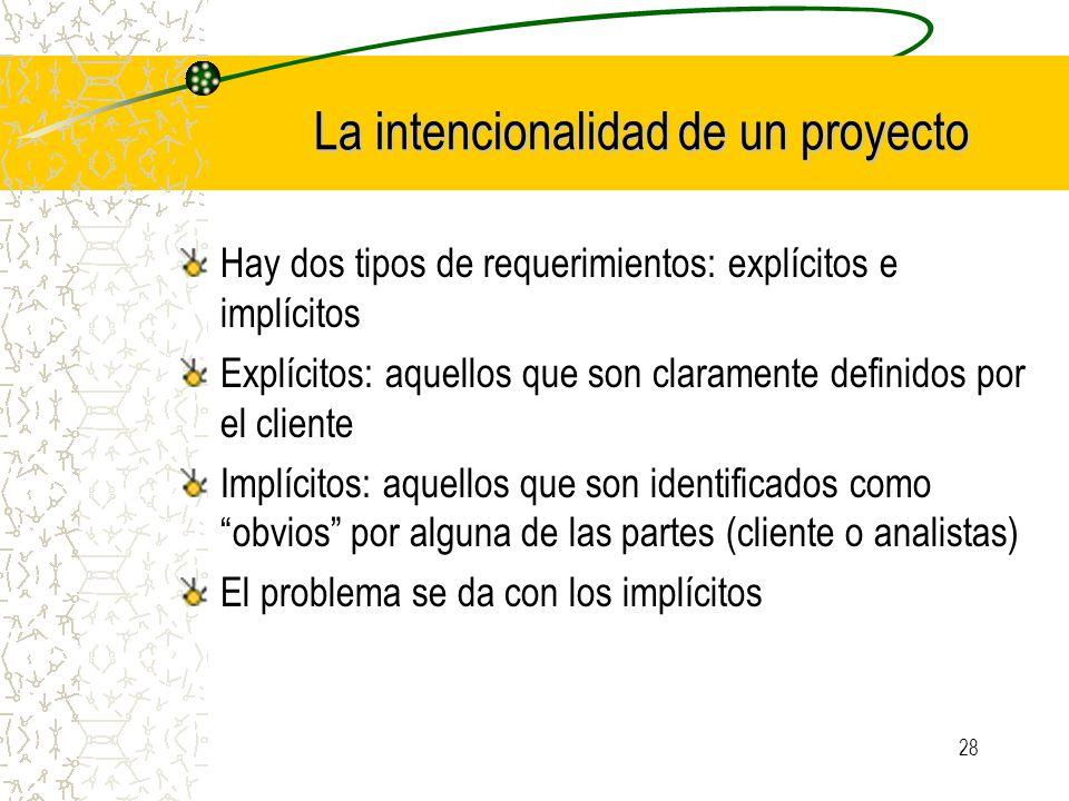 La intencionalidad de un proyecto