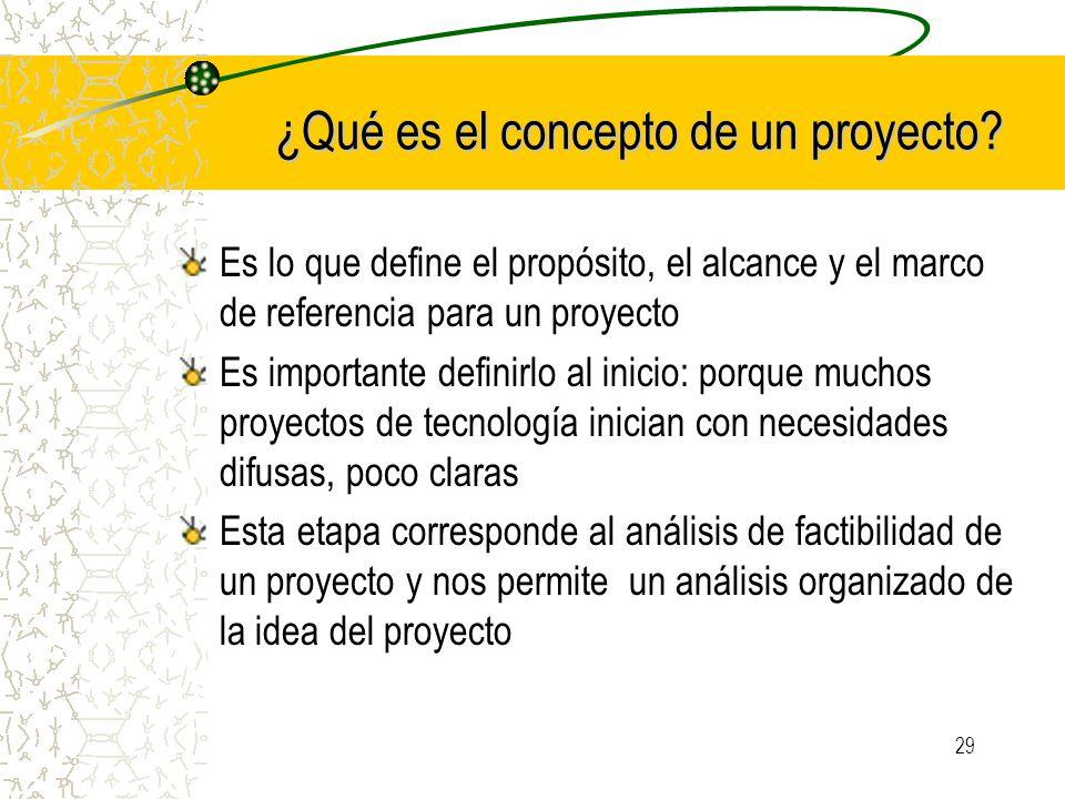 ¿Qué es el concepto de un proyecto