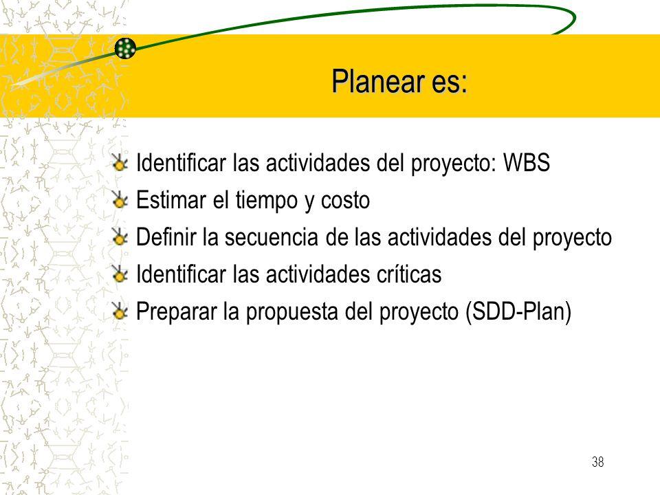 Planear es: Identificar las actividades del proyecto: WBS