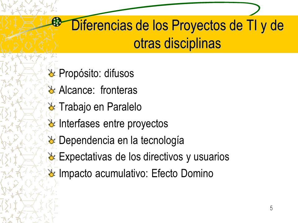 Diferencias de los Proyectos de TI y de otras disciplinas