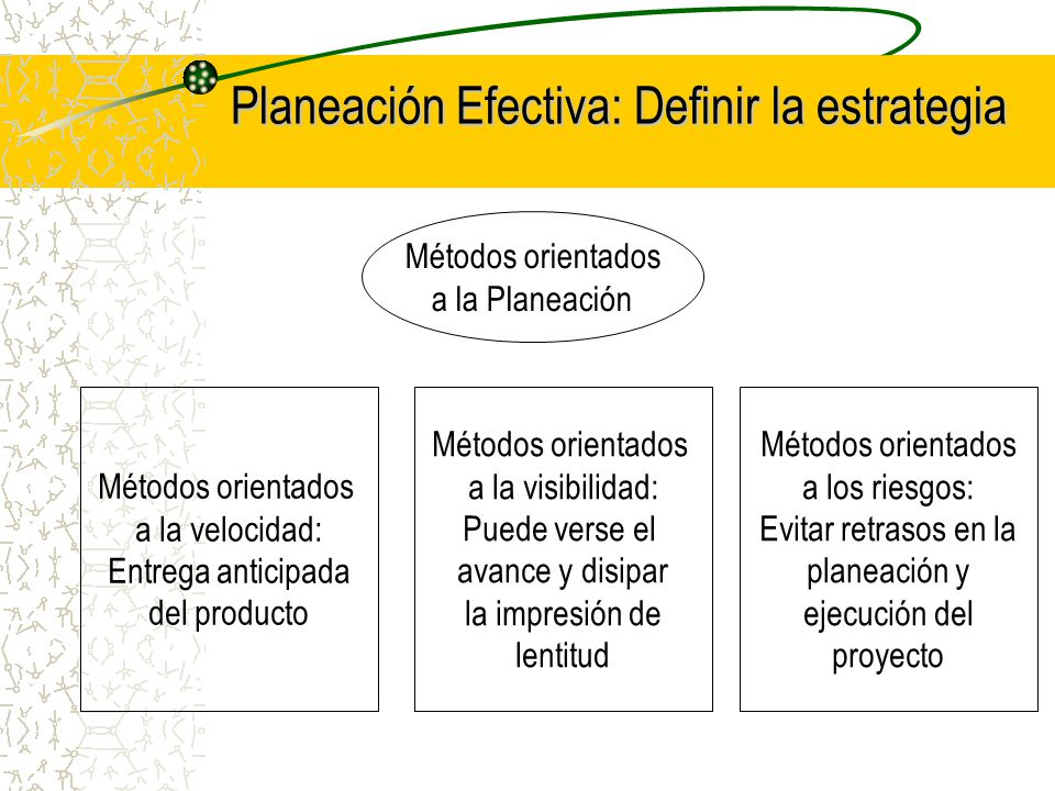 Planeación Efectiva: Definir la estrategia