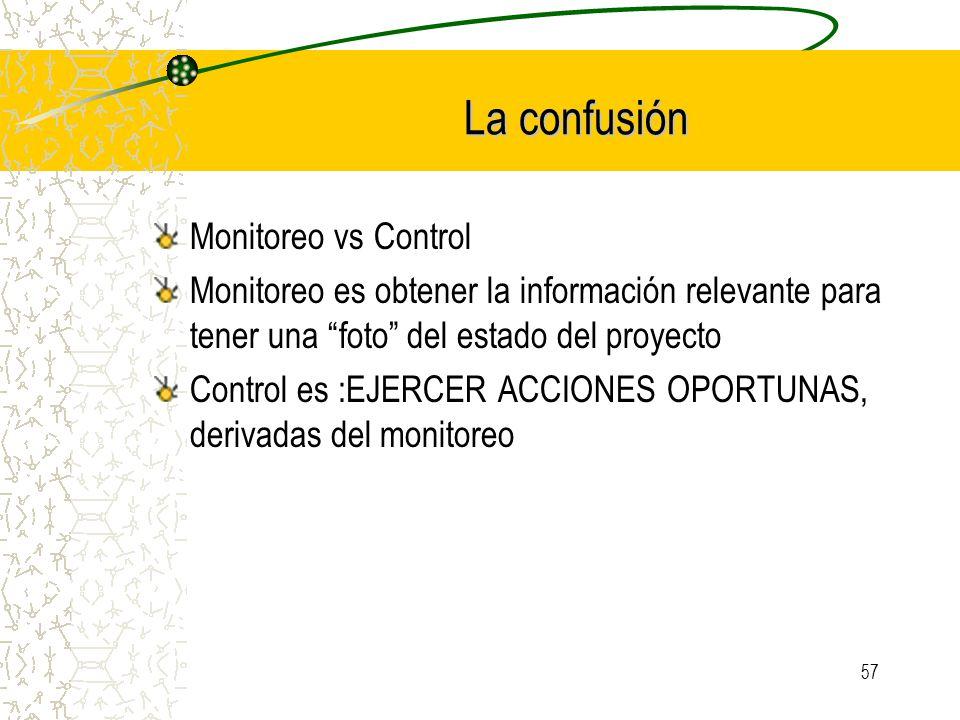 La confusión Monitoreo vs Control