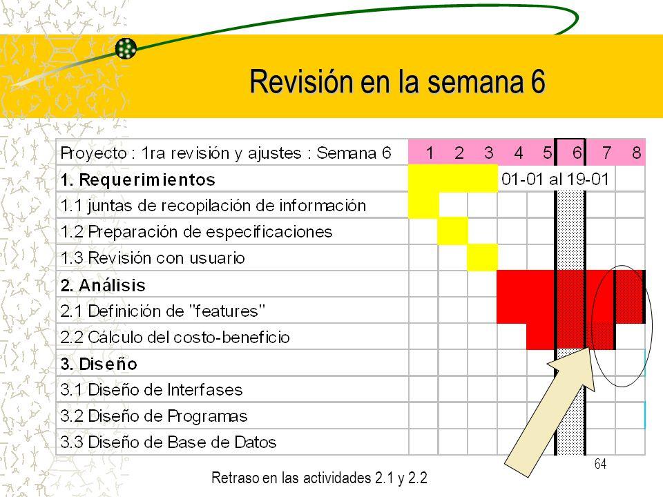 Revisión en la semana 6 Retraso en las actividades 2.1 y 2.2