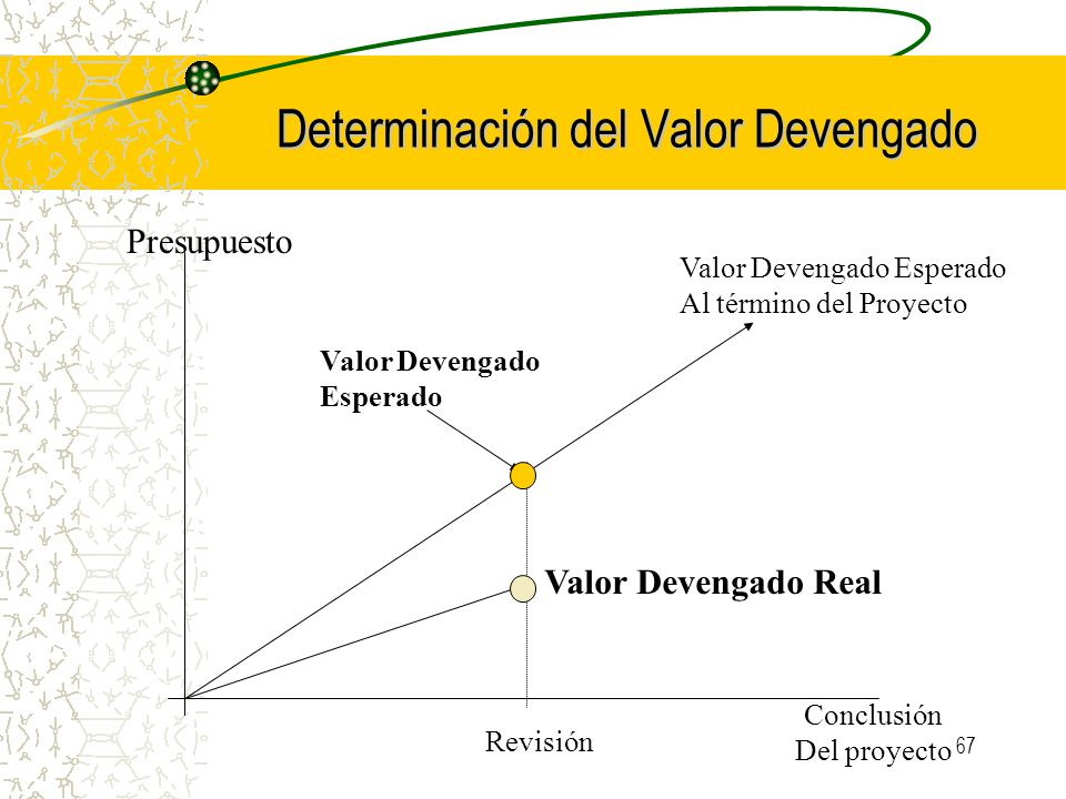 Determinación del Valor Devengado
