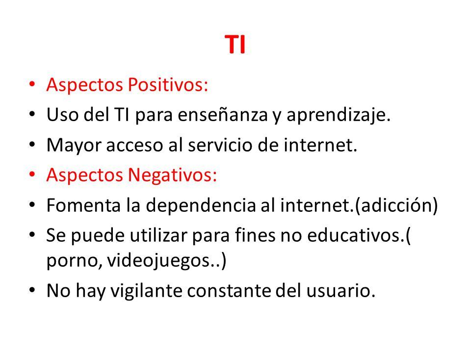 TI Aspectos Positivos: Uso del TI para enseñanza y aprendizaje.