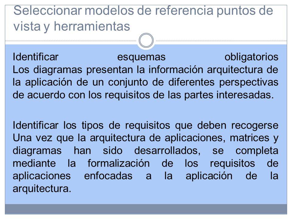 Seleccionar modelos de referencia puntos de vista y herramientas