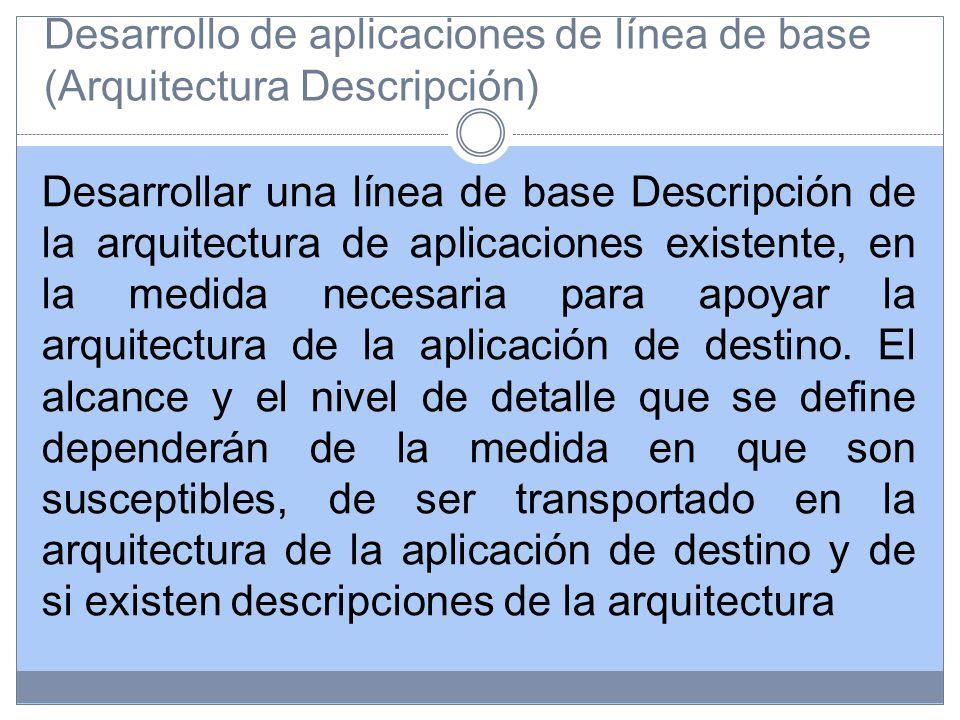 Desarrollo de aplicaciones de línea de base (Arquitectura Descripción)