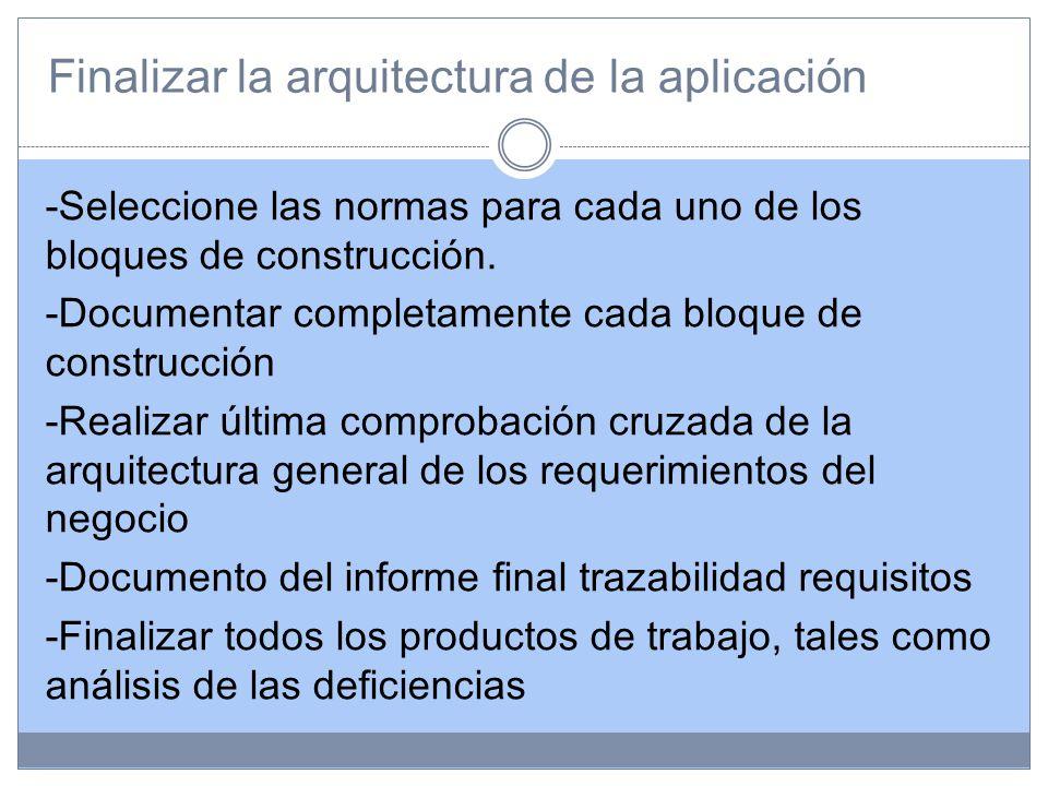 Finalizar la arquitectura de la aplicación