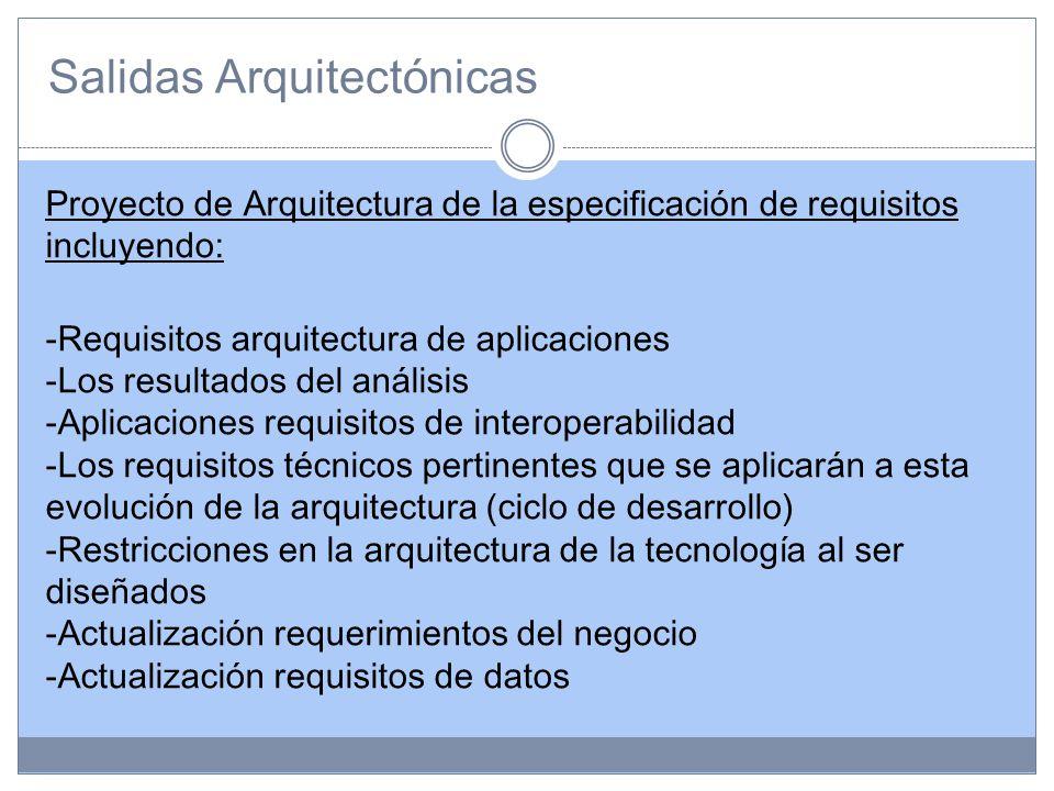 Salidas Arquitectónicas