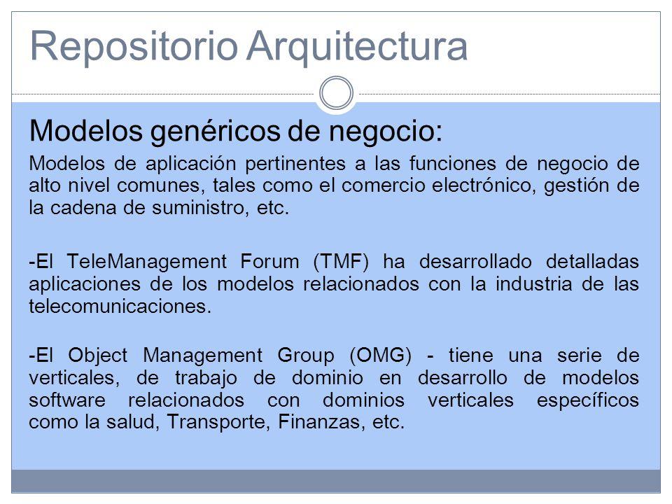 Repositorio Arquitectura