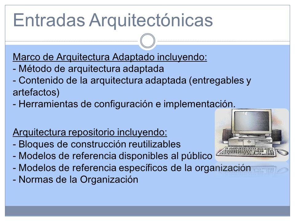Entradas Arquitectónicas