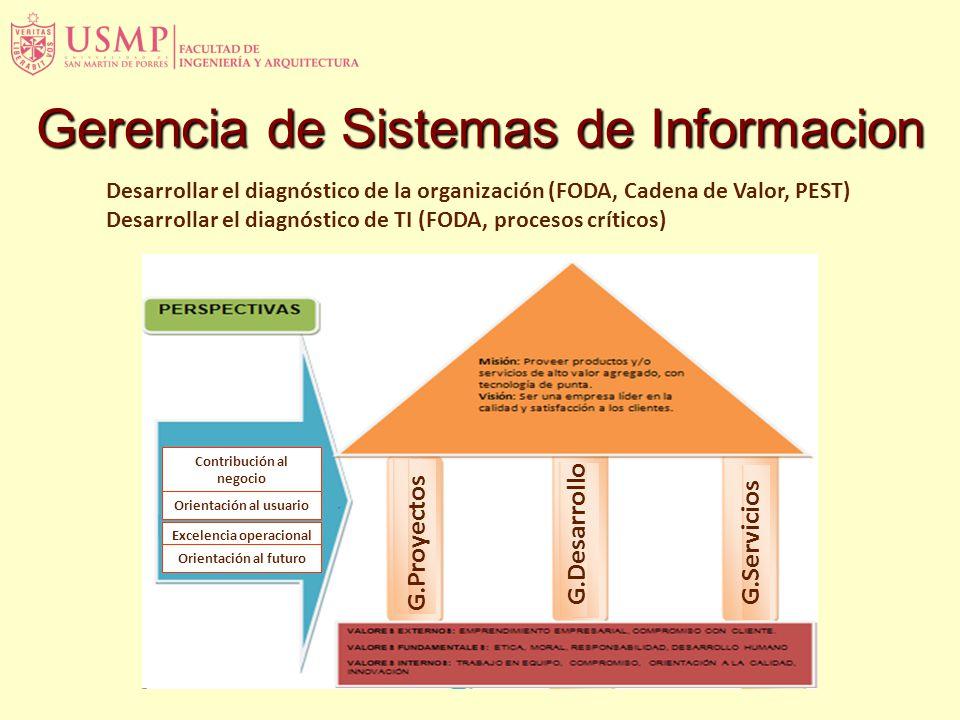 Contribución al negocio Orientación al usuario Excelencia operacional