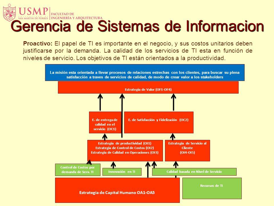 Gerencia de Sistemas de Informacion