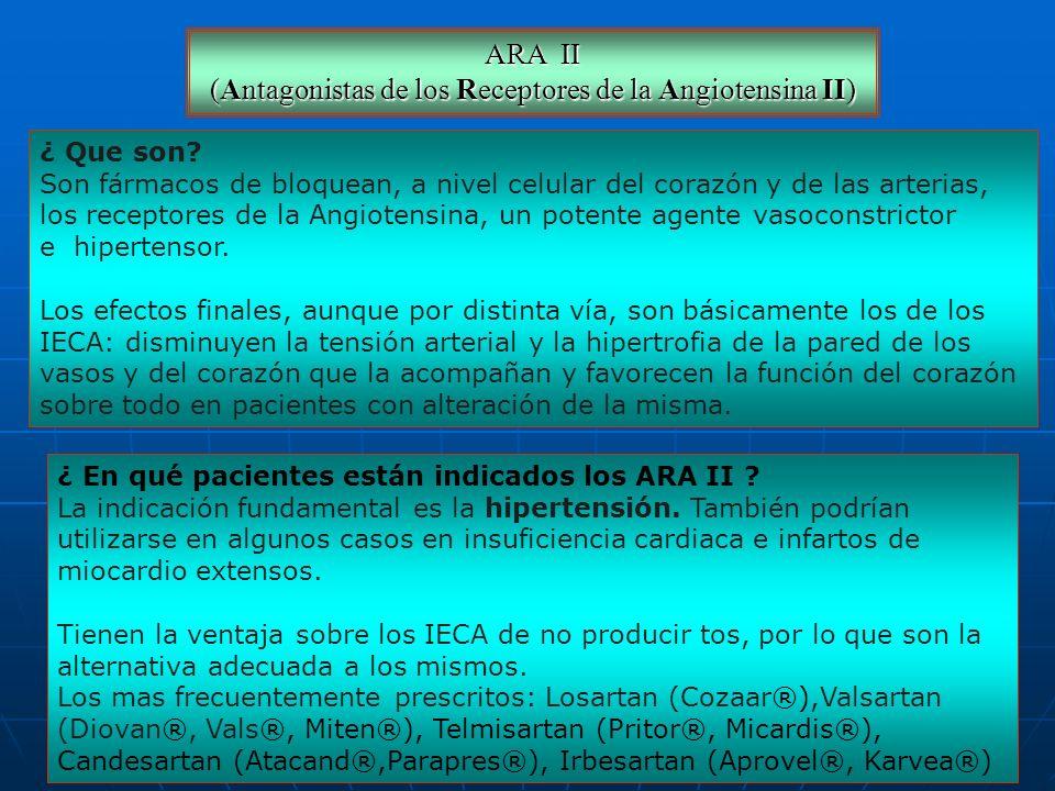 (Antagonistas de los Receptores de la Angiotensina II)