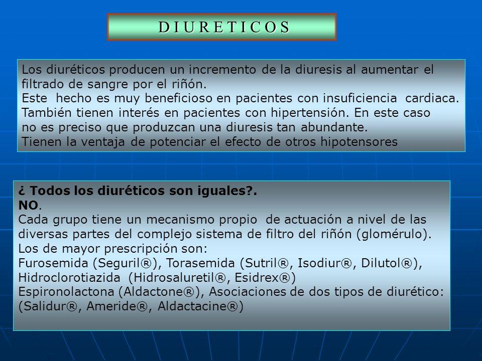 D I U R E T I C O S Los diuréticos producen un incremento de la diuresis al aumentar el. filtrado de sangre por el riñón.