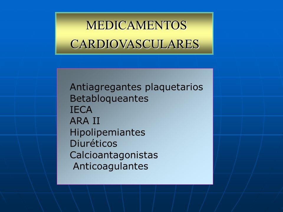 MEDICAMENTOS CARDIOVASCULARES Antiagregantes plaquetarios