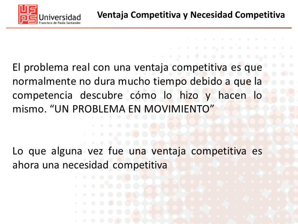 Ventaja Competitiva y Necesidad Competitiva