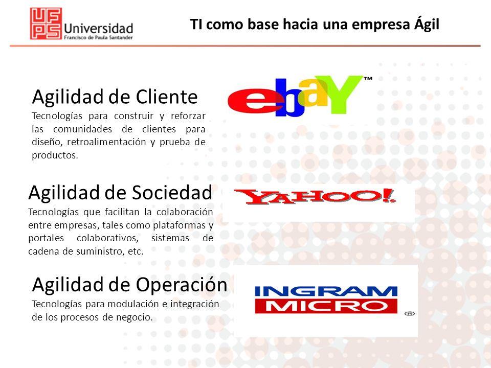 TI como base hacia una empresa Ágil