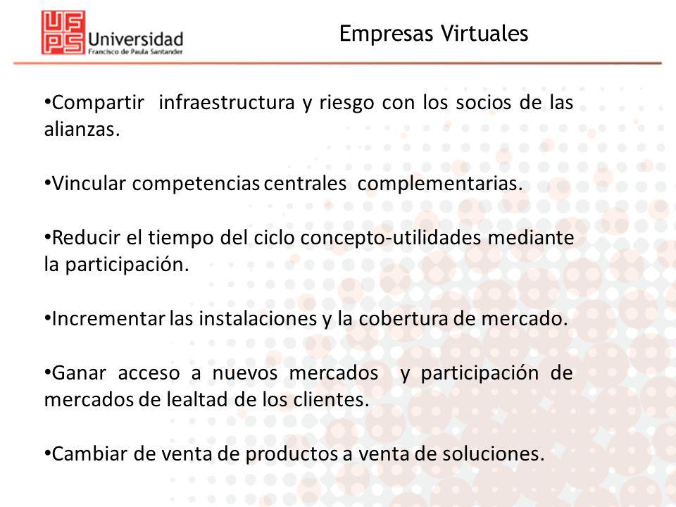 Empresas Virtuales Compartir infraestructura y riesgo con los socios de las alianzas. Vincular competencias centrales complementarias.