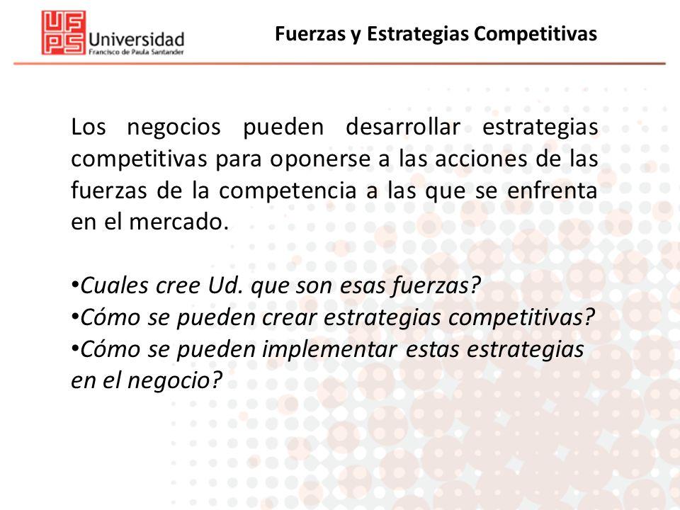 Fuerzas y Estrategias Competitivas