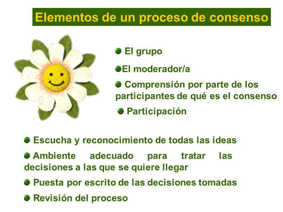Elementos de un proceso de consenso