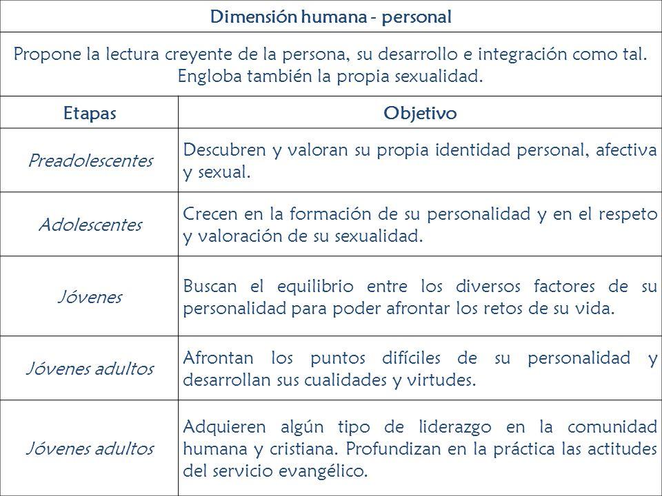 Dimensión humana - personal