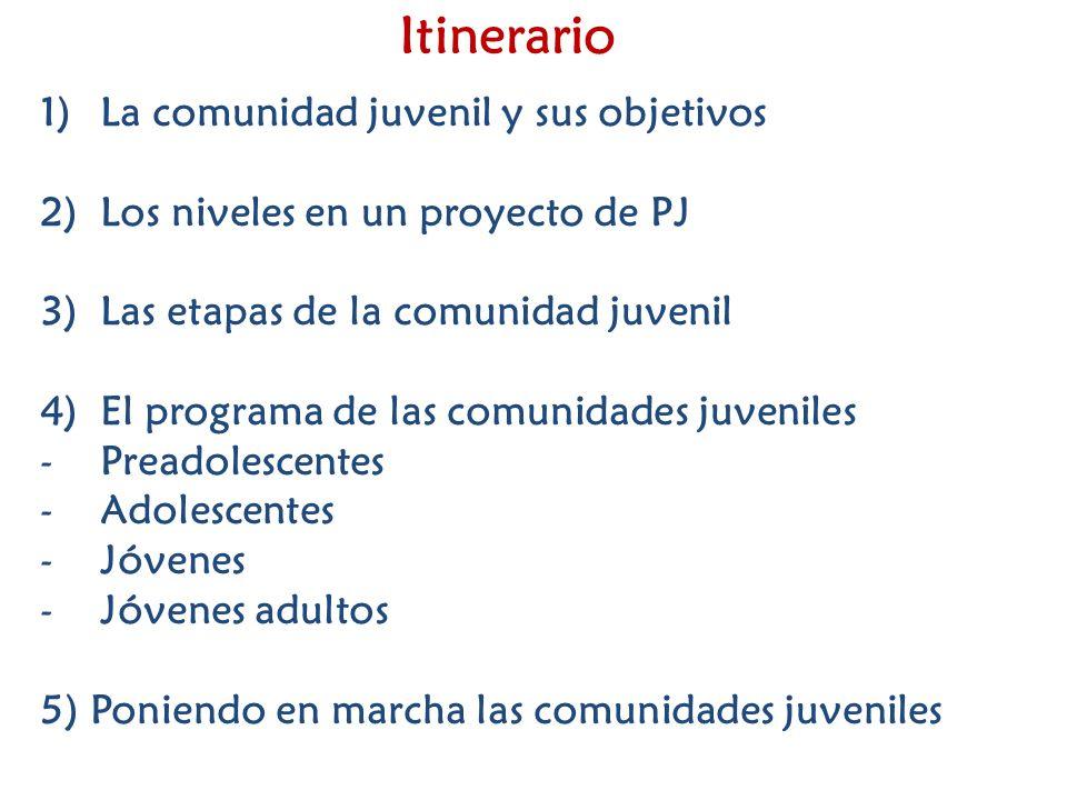 Itinerario La comunidad juvenil y sus objetivos