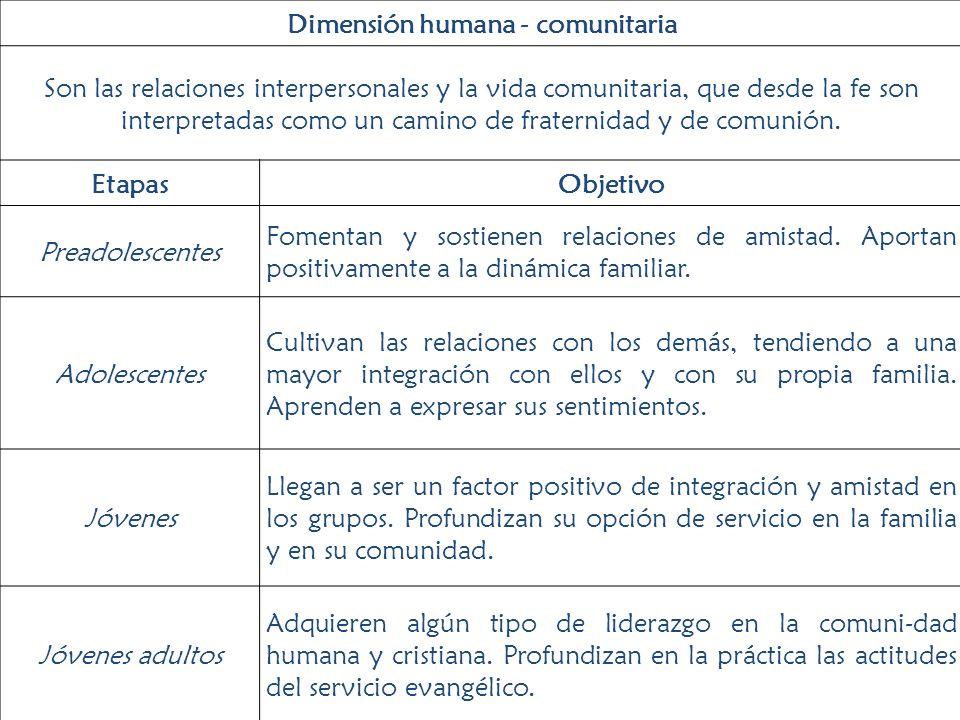 Dimensión humana - comunitaria