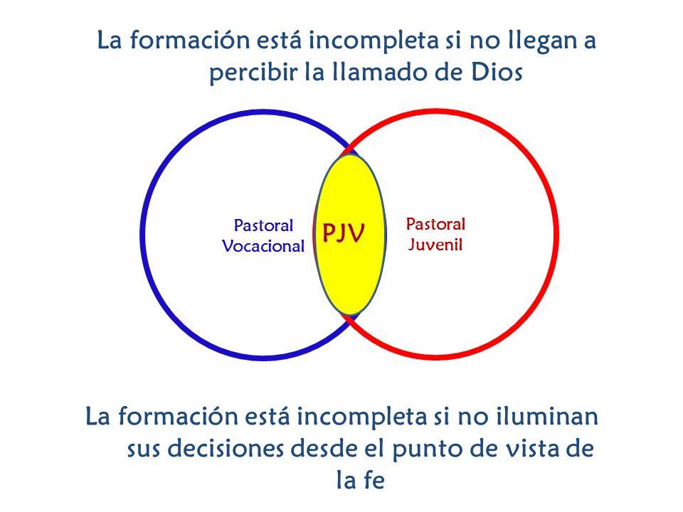 La formación está incompleta si no llegan a percibir la llamado de Dios