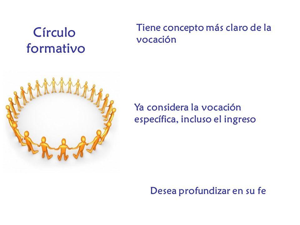 Círculo formativo Tiene concepto más claro de la vocación