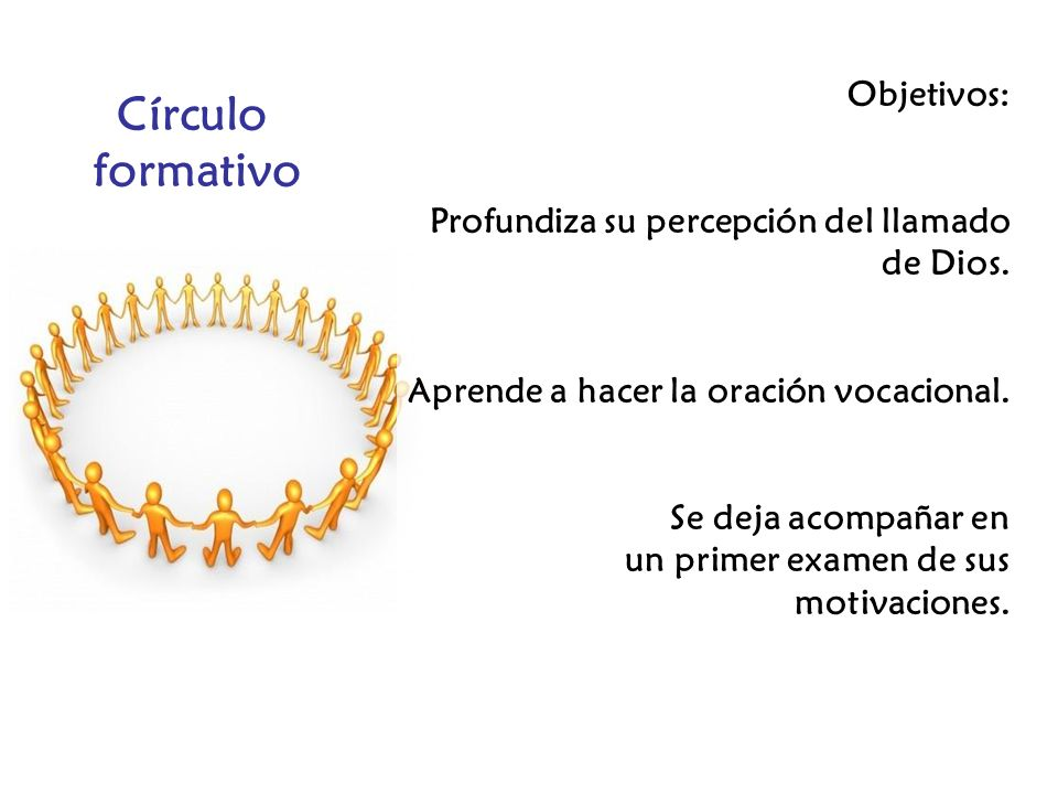 Círculo formativo Objetivos: