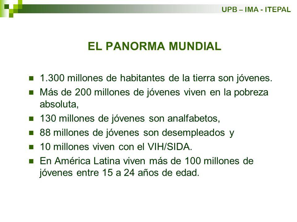 UPB – IMA - ITEPALEL PANORMA MUNDIAL. 1.300 millones de habitantes de la tierra son jóvenes.
