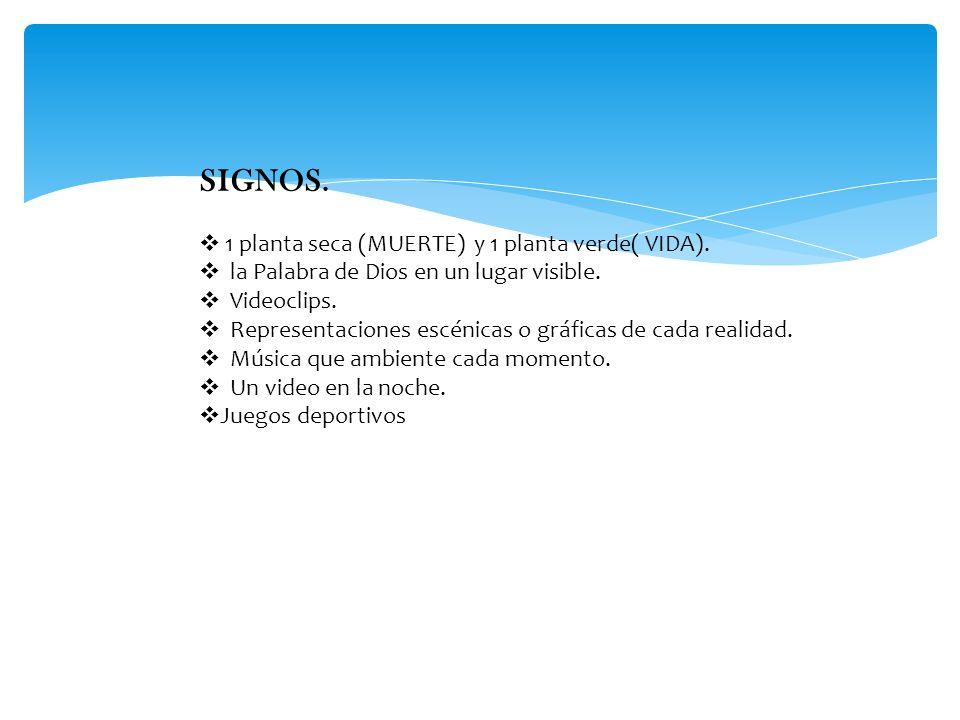 SIGNOS. 1 planta seca (MUERTE) y 1 planta verde( VIDA).