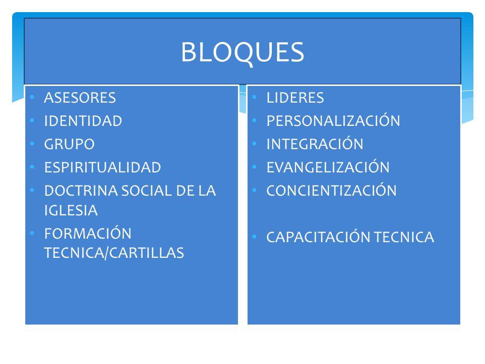 BLOQUES ASESORES IDENTIDAD GRUPO ESPIRITUALIDAD