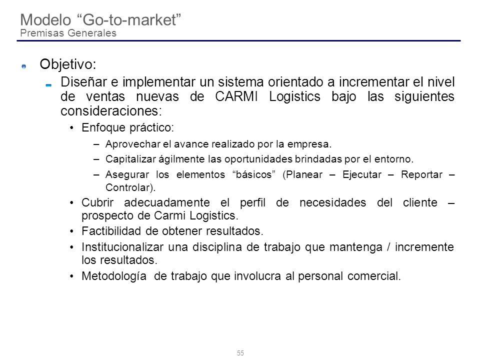 Sesión de reforzamiento Modelo Go-to-market Preparando a la Fuerza ...